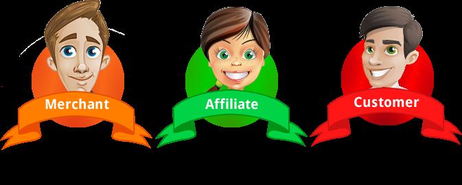 Elements of a successful affiliate website