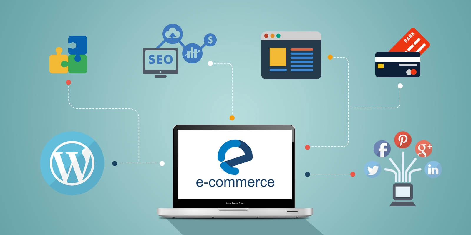 Things to Consider During Development of E-commerce Website